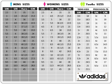 Nike Shoe Chart Conversion Men Women